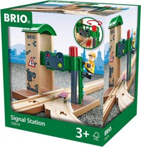SIGNAL STATION-WOODEN RAILWAY